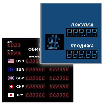 Табло котировок валют